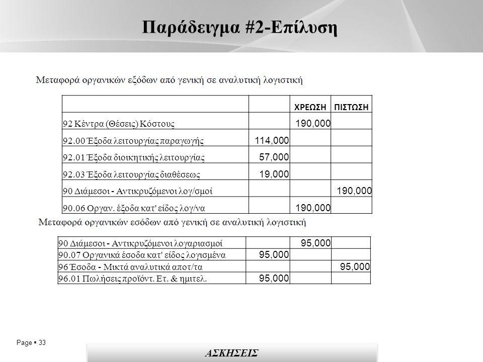 Page  33 Παράδειγμα #2-Επίλυση ΧΡΕΩΣΗΠΙΣΤΩΣΗ 92 Κέντρα (Θέσεις) Κόστους 190,000 92.00 Έξοδα λειτουργίας παραγωγής 114,000 92.01 Έξοδα διοικητικής λειτουργίας 57,000 92.03 Έξοδα λειτουργίας διαθέσεως 19,000 90 Διάμεσοι - Αντικρυζόμενοι λογ/σμοί 190,000 90.06 Οργαν.