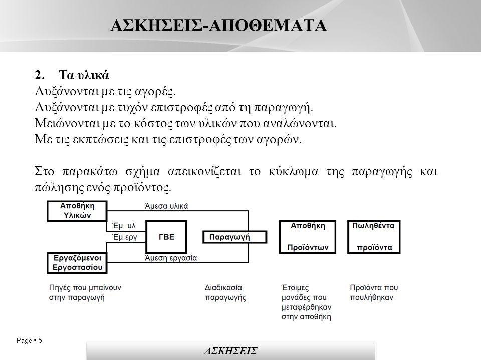 Page  6 Το σύστημα ελέγχου αποθεμάτων και παραγωγής Just-In-Time ή JIT ΑΣΚΗΣΕΙΣ 1.Όταν οι επιχειρήσεις χρησιμοποιούν το σύστημα ελέγχου αποθεμάτων και παραγωγής «τη στιγμή που χρειάζεται»(JIT), αγοράζουν υλικά και παράγουν μονάδες προϊόντος μόνο στο βαθμό που απαιτείται για να καλύψουν την πραγματική ζήτηση από τους πελάτες.