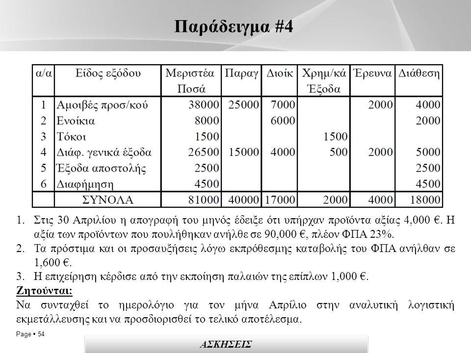 Page  54 Παράδειγμα #4 ΑΣΚΗΣΕΙΣ 1.Στις 30 Απριλίου η απογραφή του μηνός έδειξε ότι υπήρχαν προϊόντα αξίας 4,000 €.