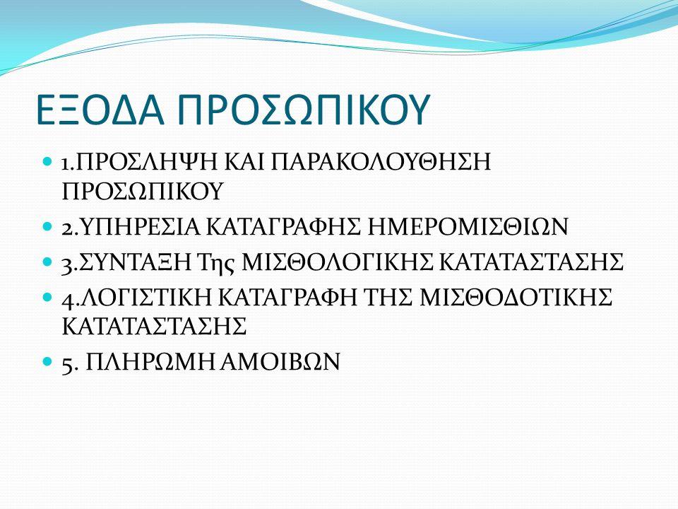 ΕΞΟΔΑ ΠΡΟΣΩΠΙΚΟΥ 1.ΠΡΟΣΛΗΨΗ ΚΑΙ ΠΑΡΑΚΟΛΟΥΘΗΣΗ ΠΡΟΣΩΠΙΚΟΥ 2.ΥΠΗΡΕΣΙΑ ΚΑΤΑΓΡΑΦΗΣ ΗΜΕΡΟΜΙΣΘΙΩΝ 3.ΣΥΝΤΑΞΗ Της ΜΙΣΘΟΛΟΓΙΚΗΣ ΚΑΤΑΤΑΣΤΑΣΗΣ 4.ΛΟΓΙΣΤΙΚΗ ΚΑΤΑΓΡΑΦΗ ΤΗΣ ΜΙΣΘΟΔΟΤΙΚΗΣ ΚΑΤΑΤΑΣΤΑΣΗΣ 5.