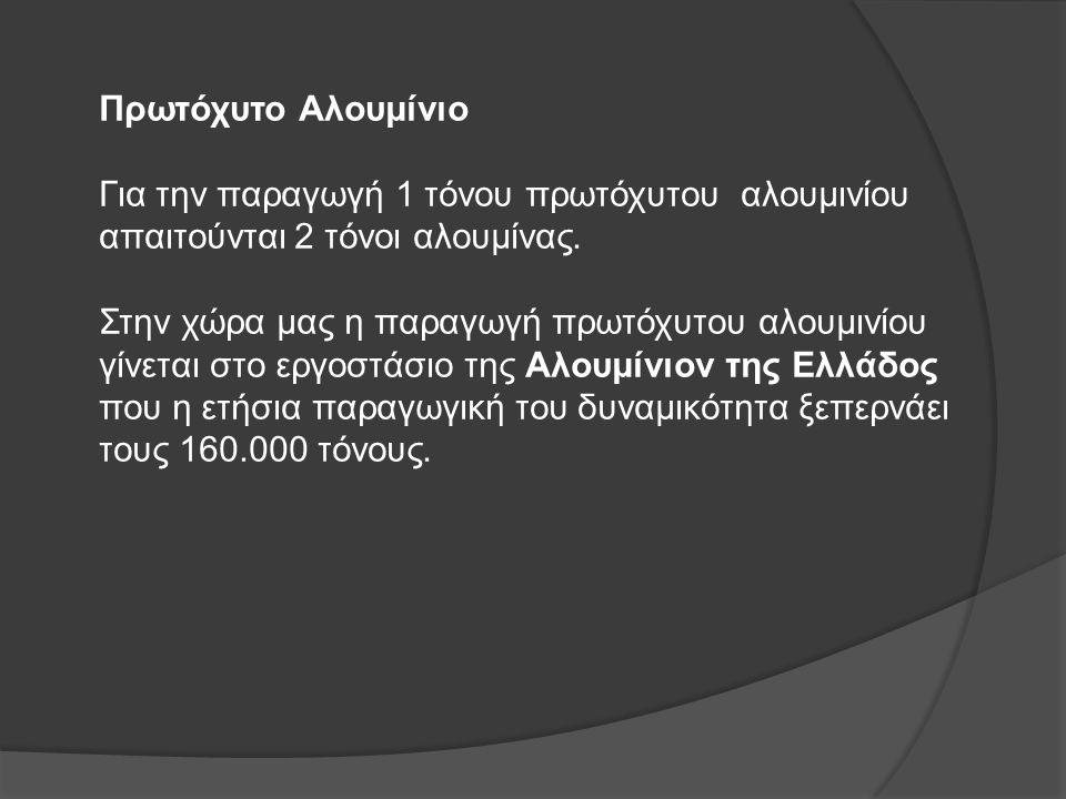 Πρωτόχυτο Αλουμίνιο Για την παραγωγή 1 τόνου πρωτόχυτου αλουμινίου απαιτούνται 2 τόνοι αλουμίνας. Στην χώρα μας η παραγωγή πρωτόχυτου αλουμινίου γίνετ