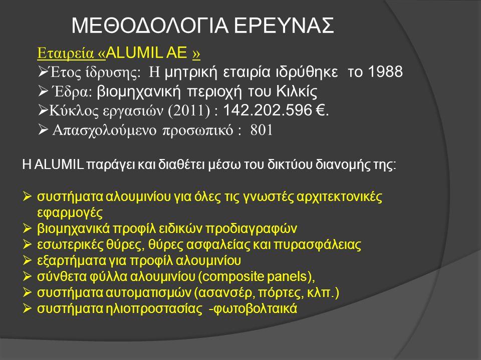 ΜΕΘΟΔΟΛΟΓΙΑ ΕΡΕΥΝΑΣ Εταιρεία « ALUMIL ΑΕ »  Έτος ίδρυσης: Η μητρική εταιρία ιδρύθηκε το 1988  Έδρα: βιομηχανική περιοχή του Κιλκίς  Κύκλος εργασιών