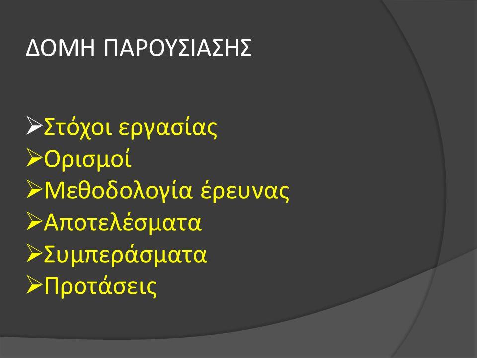 ΔΟΜΗ ΠΑΡΟΥΣΙΑΣΗΣ  Στόχοι εργασίας  Ορισμοί  Μεθοδολογία έρευνας  Αποτελέσματα  Συμπεράσματα  Προτάσεις