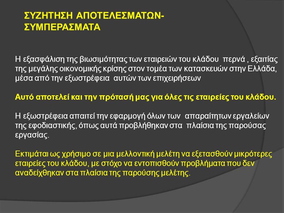 Η εξασφάλιση της βιωσιμότητας των εταιρειών του κλάδου περνά, εξαιτίας της μεγάλης οικονομικής κρίσης στον τομέα των κατασκευών στην Ελλάδα, μέσα από