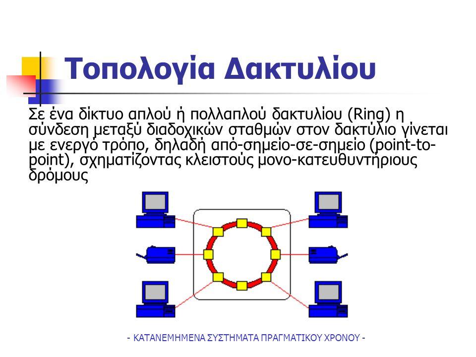 - ΚΑΤΑΝΕΜΗΜΕΝΑ ΣΥΣΤΗΜΑΤΑ ΠΡΑΓΜΑΤΙΚΟΥ ΧΡΟΝΟΥ - Τοπολογία Δακτυλίου Σε ένα δίκτυο απλού ή πολλαπλού δακτυλίου (Ring) η σύνδεση μεταξύ διαδοχικών σταθμών στον δακτύλιο γίνεται με ενεργό τρόπο, δηλαδή από-σημείο-σε-σημείο (point-to- point), σχηματίζοντας κλειστούς μονο-κατευθυντήριους δρόμους
