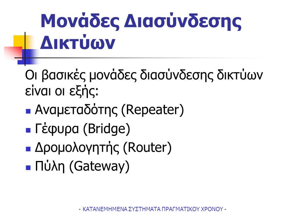 - ΚΑΤΑΝΕΜΗΜΕΝΑ ΣΥΣΤΗΜΑΤΑ ΠΡΑΓΜΑΤΙΚΟΥ ΧΡΟΝΟΥ - Μονάδες Διασύνδεσης Δικτύων Οι βασικές μονάδες διασύνδεσης δικτύων είναι οι εξής: Αναμεταδότης (Repeater) Γέφυρα (Bridge) Δρομολογητής (Router) Πύλη (Gateway)