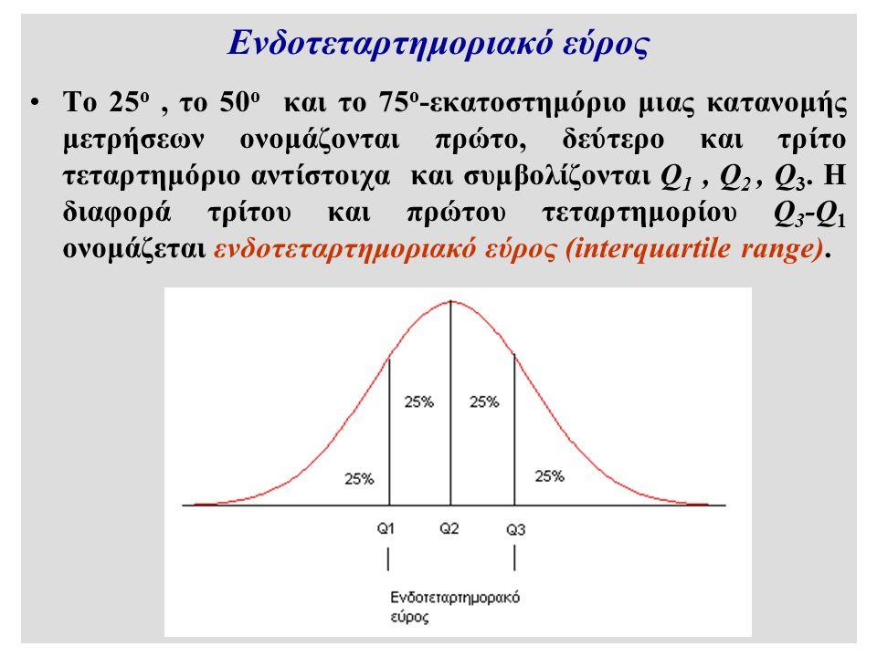 Ενδοτεταρτημοριακό εύρος Το 25 ο, το 50 ο και το 75 ο -εκατοστημόριο μιας κατανομής μετρήσεων ονομάζονται πρώτο, δεύτερο και τρίτο τεταρτημόριο αντίστοιχα και συμβολίζονται Q 1, Q 2, Q 3.