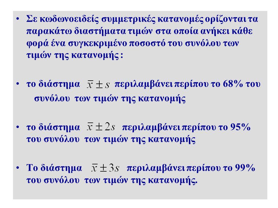 Σε κωδωνοειδείς συμμετρικές κατανομές ορίζονται τα παρακάτω διαστήματα τιμών στα οποία ανήκει κάθε φορά ένα συγκεκριμένο ποσοστό του συνόλου των τιμών της κατανομής : το διάστημα περιλαμβάνει περίπου το 68% του συνόλου των τιμών της κατανομής το διάστημα περιλαμβάνει περίπου το 95% του συνόλου των τιμών της κατανομής Το διάστημα περιλαμβάνει περίπου το 99% του συνόλου των τιμών της κατανομής.