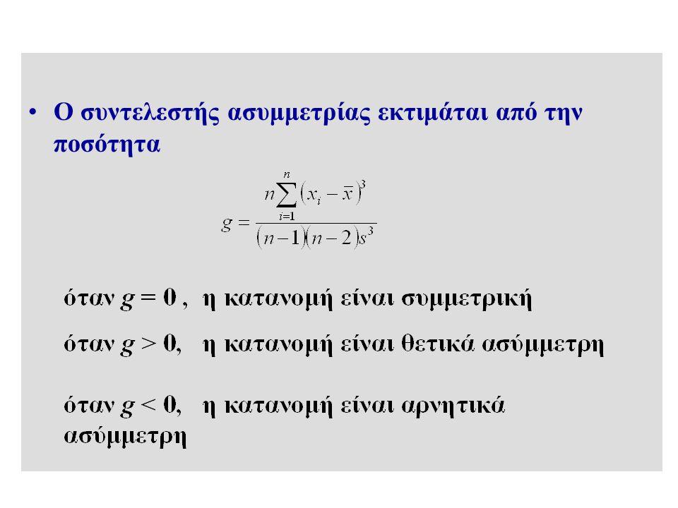O συντελεστής ασυμμετρίας εκτιμάται από την ποσότητα