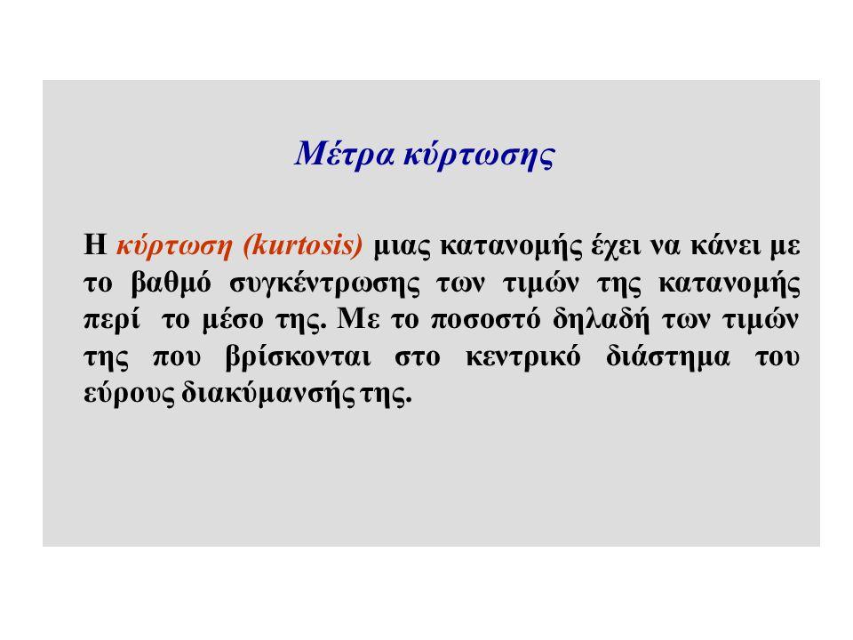 Μέτρα κύρτωσης Η κύρτωση (kurtosis) μιας κατανομής έχει να κάνει με το βαθμό συγκέντρωσης των τιμών της κατανομής περί το μέσο της.