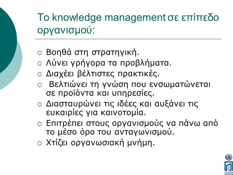 Το knowledge management σε επίπεδο οργανισμού:  Βοηθά στη στρατηγική.