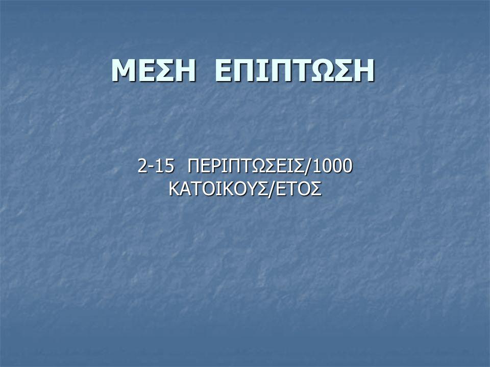 ΜΕΣΗ ΕΠΙΠΤΩΣΗ 2-15 ΠΕΡΙΠΤΩΣΕΙΣ/1000 ΚΑΤΟΙΚΟΥΣ/ΕΤΟΣ