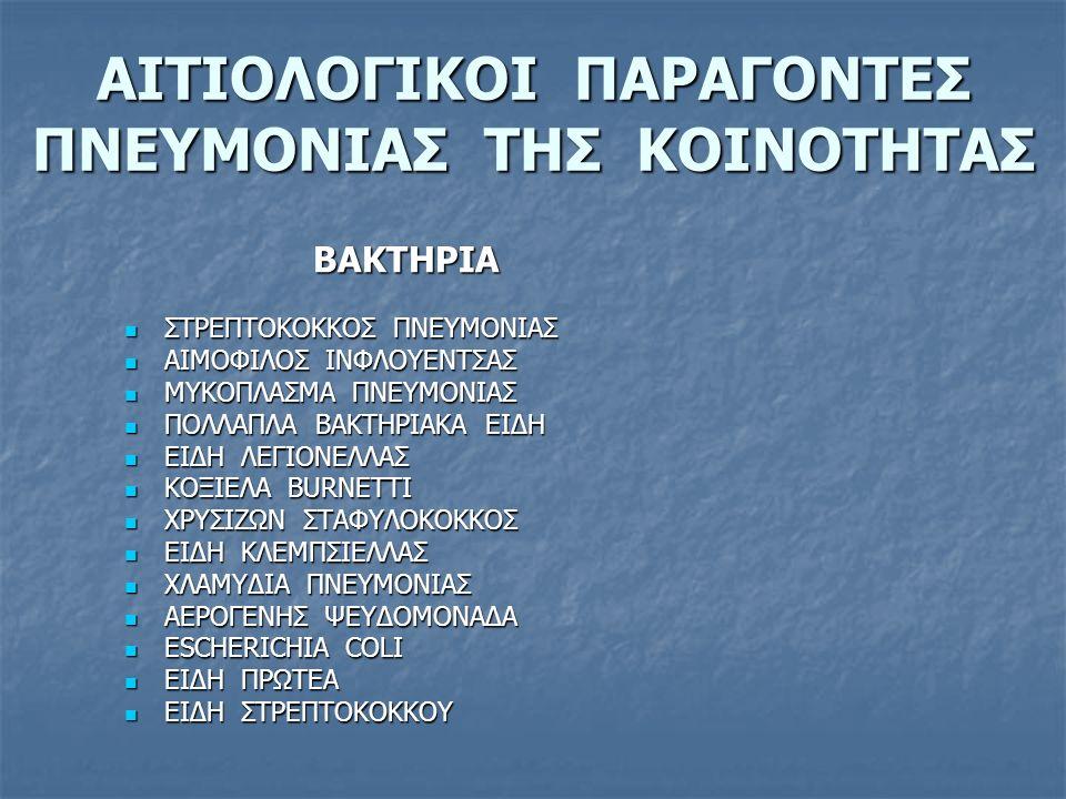 ΑΙΤΙΟΛΟΓΙΚΟΙ ΠΑΡΑΓΟΝΤΕΣ ΠΝΕΥΜΟΝΙΑΣ ΤΗΣ ΚΟΙΝΟΤΗΤΑΣ ΒΑΚΤΗΡΙΑ ΒΑΚΤΗΡΙΑ ΣΤΡΕΠΤΟΚΟΚΚΟΣ ΠΝΕΥΜΟΝΙΑΣ ΣΤΡΕΠΤΟΚΟΚΚΟΣ ΠΝΕΥΜΟΝΙΑΣ ΑΙΜΟΦΙΛΟΣ ΙΝΦΛΟΥΕΝΤΣΑΣ ΑΙΜΟΦΙΛΟΣ