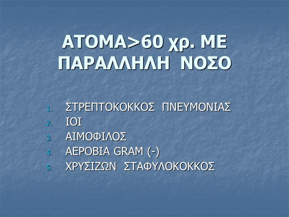 ΑΤΟΜΑ>60 χρ. ΜΕ ΠΑΡΑΛΛΗΛΗ ΝΟΣΟ 1. ΣΤΡΕΠΤΟΚΟΚΚΟΣ ΠΝΕΥΜΟΝΙΑΣ 2. ΙΟΙ 3. ΑΙΜΟΦΙΛΟΣ 4. ΑΕΡΟΒΙΑ GRAM (-) 5. ΧΡΥΣΙΖΩΝ ΣΤΑΦΥΛΟΚΟΚΚΟΣ