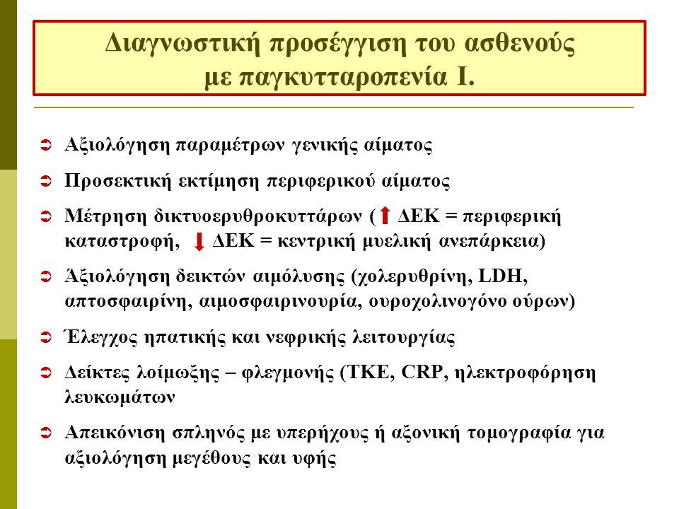 Διαγνωστική προσέγγιση του ασθενούς με παγκυτταροπενία Ι.