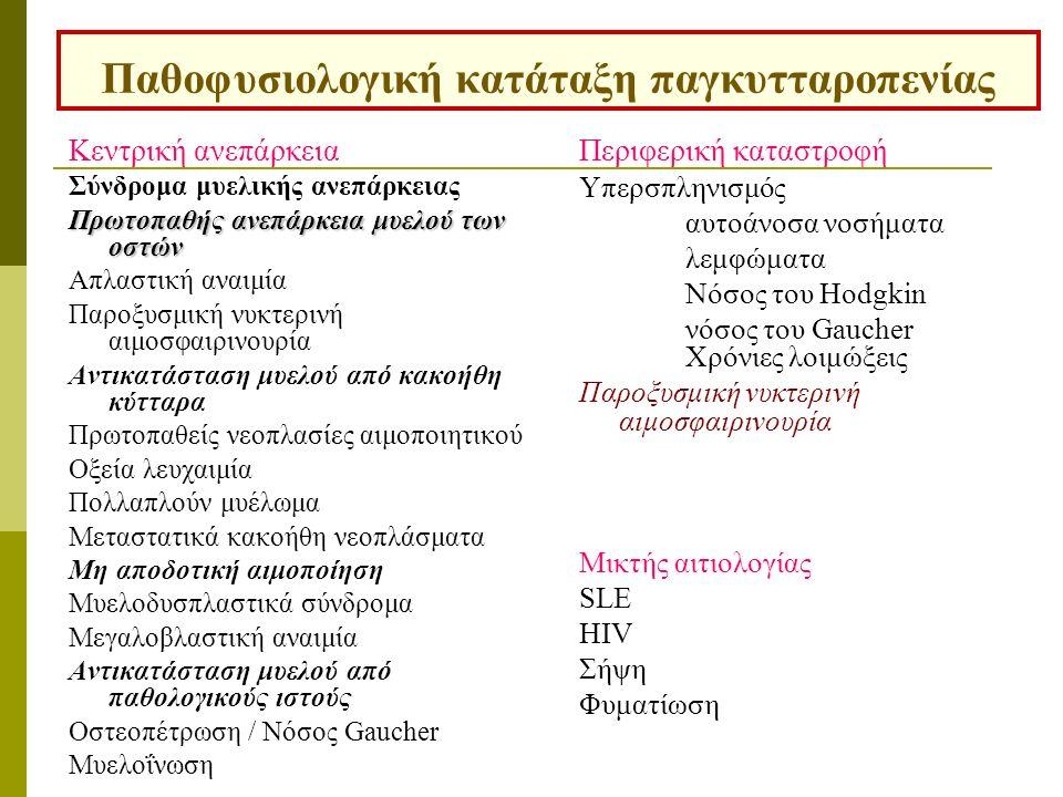 Παθοφυσιολογική κατάταξη παγκυτταροπενίας Κεντρική ανεπάρκεια Σύνδρομα μυελικής ανεπάρκειας Πρωτοπαθής ανεπάρκεια μυελού των οστών Απλαστική αναιμία Παροξυσμική νυκτερινή αιμοσφαιρινουρία Αντικατάσταση μυελού από κακοήθη κύτταρα Πρωτοπαθείς νεοπλασίες αιμοποιητικού Οξεία λευχαιμία Πολλαπλούν μυέλωμα Μεταστατικά κακοήθη νεοπλάσματα Μη αποδοτική αιμοποίηση Μυελοδυσπλαστικά σύνδρομα Μεγαλοβλαστική αναιμία Αντικατάσταση μυελού από παθολογικούς ιστούς Οστεοπέτρωση / Νόσος Gaucher Μυελοΐνωση Περιφερική καταστροφή Υπερσπληνισμός αυτοάνοσα νοσήματα λεμφώματα Νόσος του Hodgkin νόσος του Gaucher Χρόνιες λοιμώξεις Παροξυσμική νυκτερινή αιμοσφαιρινουρία Μικτής αιτιολογίας SLE HIV Σήψη Φυματίωση