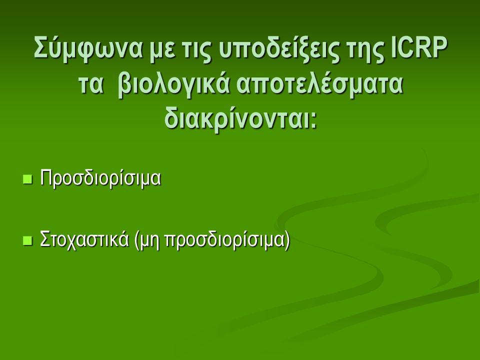 Σύμφωνα με τις υποδείξεις της ICRP τα βιολογικά αποτελέσματα διακρίνονται: Προσδιορίσιμα Προσδιορίσιμα Στοχαστικά (μη προσδιορίσιμα) Στοχαστικά (μη προσδιορίσιμα)