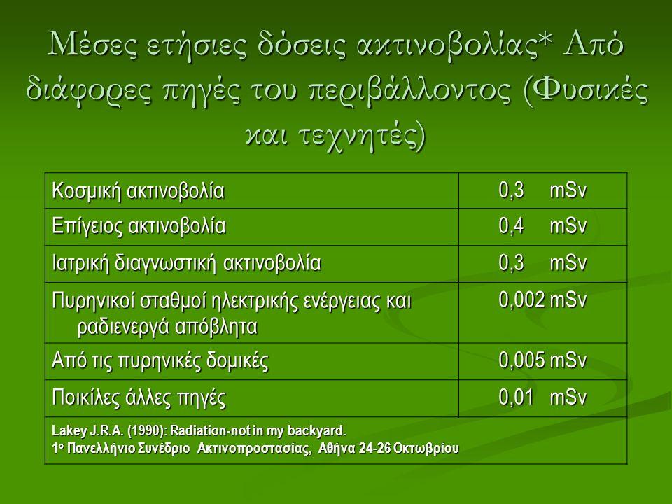 Μέσες ετήσιες δόσεις ακτινοβολίας* Από διάφορες πηγές του περιβάλλοντος (Φυσικές και τεχνητές) Κοσμική ακτινοβολία 0,3 mSv Επίγειος ακτινοβολία 0,4 mSv Ιατρική διαγνωστική ακτινοβολία 0,3 mSv Πυρηνικοί σταθμοί ηλεκτρικής ενέργειας και ραδιενεργά απόβλητα 0,002 mSv Από τις πυρηνικές δομικές 0,005 mSv Ποικίλες άλλες πηγές 0,01 mSv Lakey J.R.A.