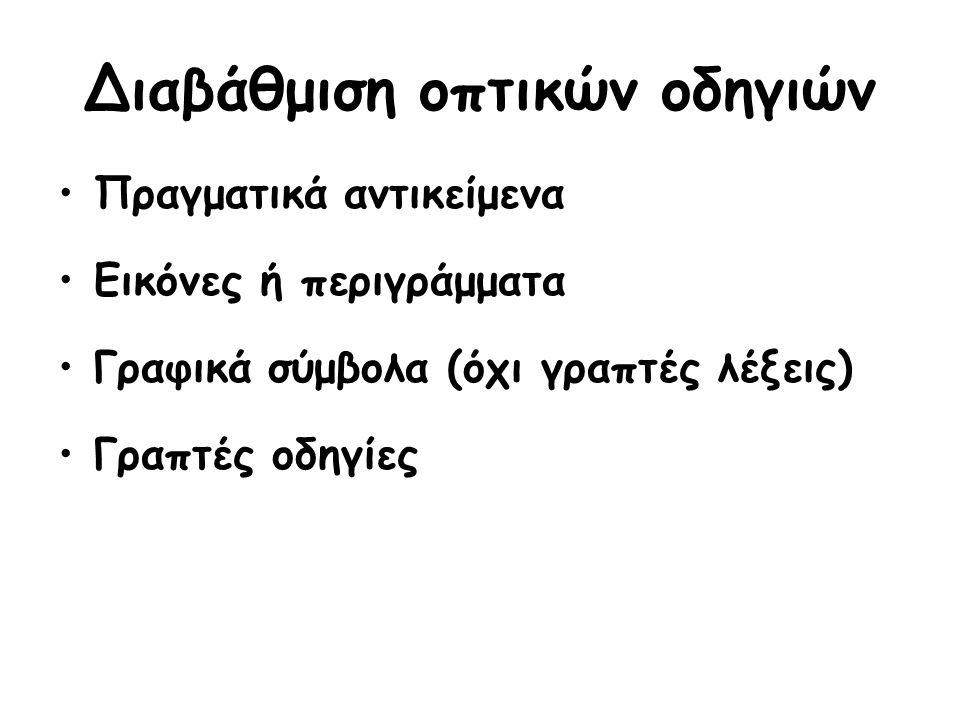 Διαβάθμιση οπτικών οδηγιών Πραγματικά αντικείμενα Εικόνες ή περιγράμματα Γραφικά σύμβολα (όχι γραπτές λέξεις) Γραπτές οδηγίες