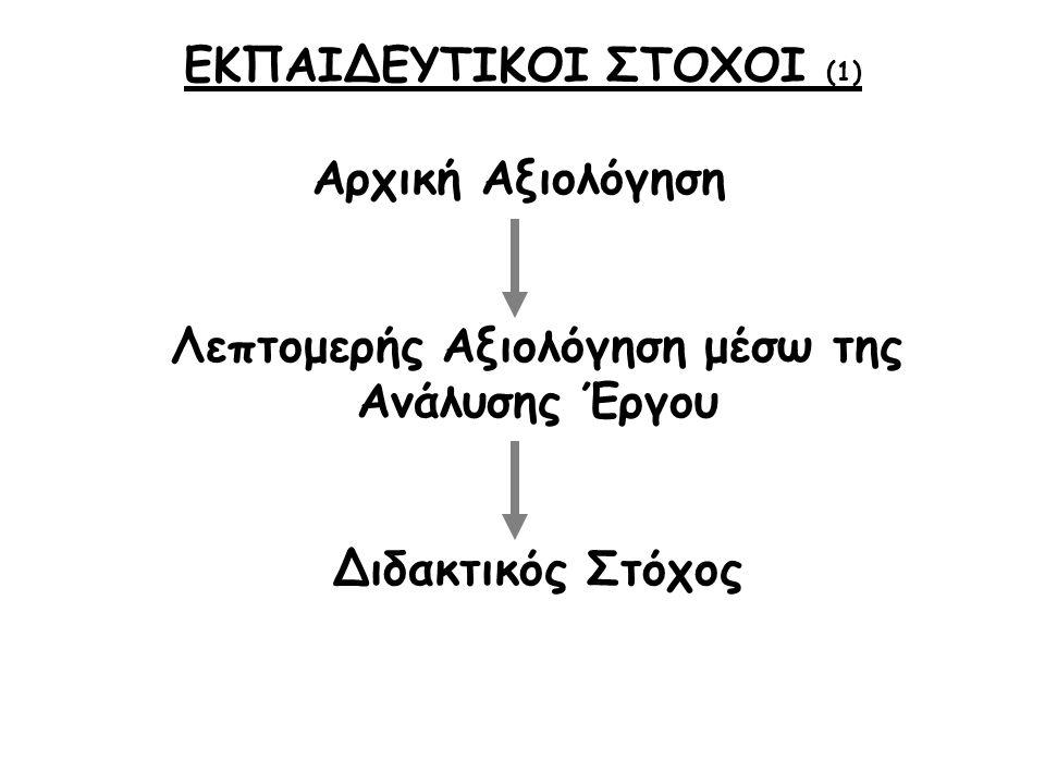 ΟΡΓΑΝΩΣΗ ΤΟΥ ΕΚΠΑΙΔΕΥΤΙΚΟΥ ΠΕΡΙΒΑΛΛΟΝΤΟΣ (4) ΔΙΔΑΚΤΙΚΟ ΠΡΟΣΩΠΙΚΟ Ο δάσκαλος είναι ο βασικός συντονιστής της τάξης.