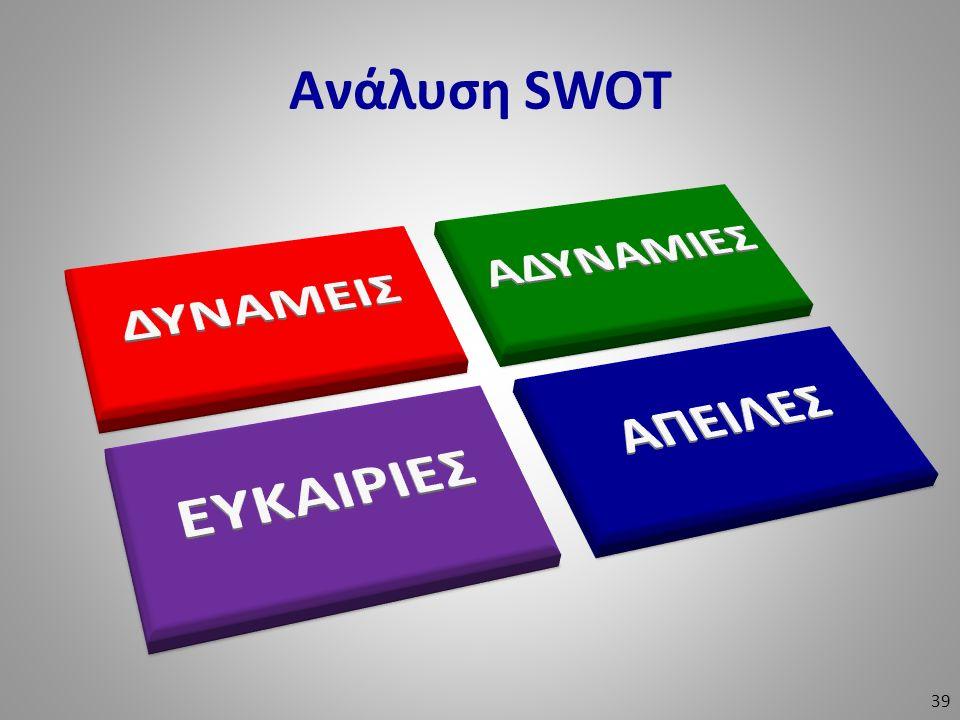 Ανάλυση SWOT 39