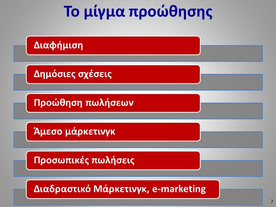 Το μίγμα προώθησης ΔιαφήμισηΔημόσιες σχέσειςΠροώθηση πωλήσεωνΆμεσο μάρκετινγκΠροσωπικές πωλήσειςΔιαδραστικό Μάρκετινγκ, e-marketing 7