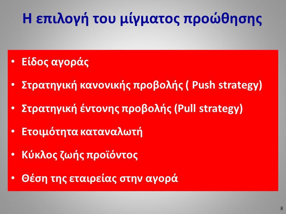 Η επιλογή του μίγματος προώθησης Είδος αγοράς Στρατηγική κανονικής προβολής ( Push strategy) Στρατηγική έντονης προβολής (Pull strategy) Ετοιμότητα κα