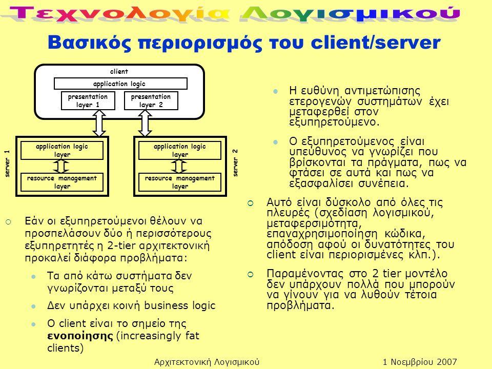 1 Νοεμβρίου 2007Αρχιτεκτονική Λογισμικού Βασικός περιορισμός του client/server Η ευθύνη αντιμετώπισης ετερογενών συστημάτων έχει μεταφερθεί στον εξυπηρετούμενο.