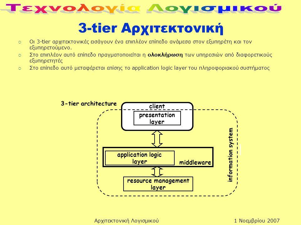 1 Νοεμβρίου 2007Αρχιτεκτονική Λογισμικού 3-tier Αρχιτεκτονική  Οι 3-tier αρχιτεκτονικές εισάγουν ένα επιπλέον επίπεδο ανάμεσα στον εξυπηρέτη και τον εξυπηρετούμενο.