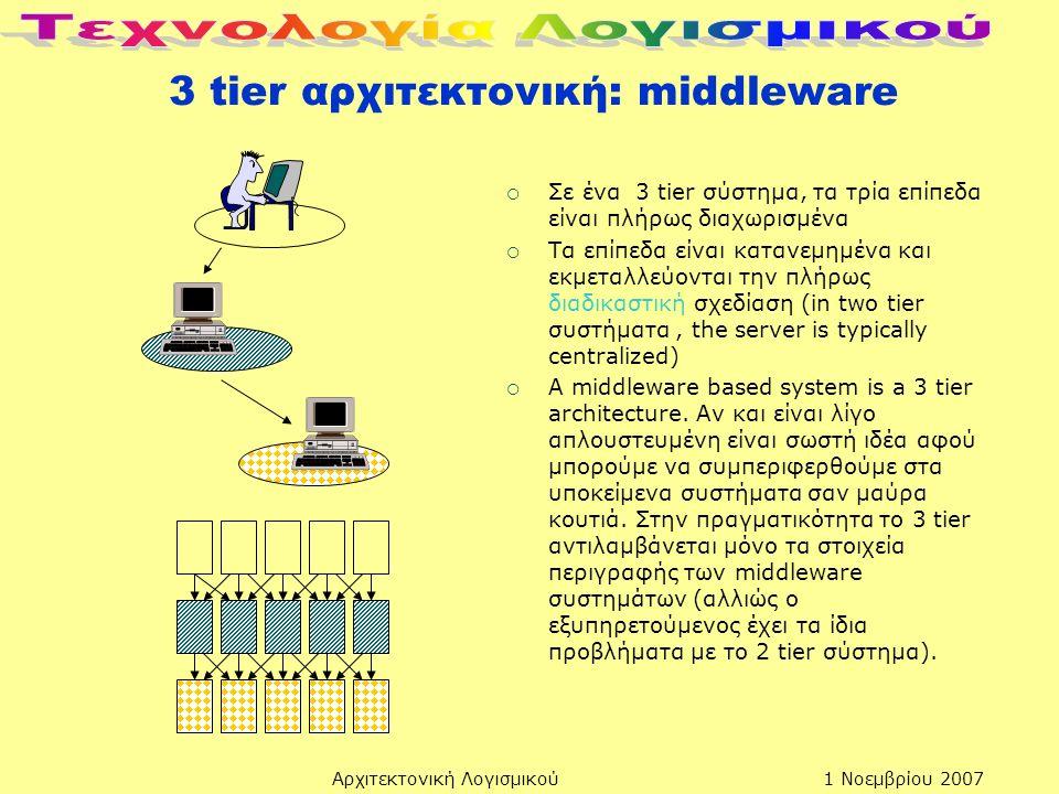 1 Νοεμβρίου 2007Αρχιτεκτονική Λογισμικού 3 tier αρχιτεκτονική: middleware  Σε ένα 3 tier σύστημα, τα τρία επίπεδα είναι πλήρως διαχωρισμένα  Τα επίπεδα είναι κατανεμημένα και εκμεταλλεύονται την πλήρως διαδικαστική σχεδίαση (in two tier συστήματα, the server is typically centralized)  A middleware based system is a 3 tier architecture.
