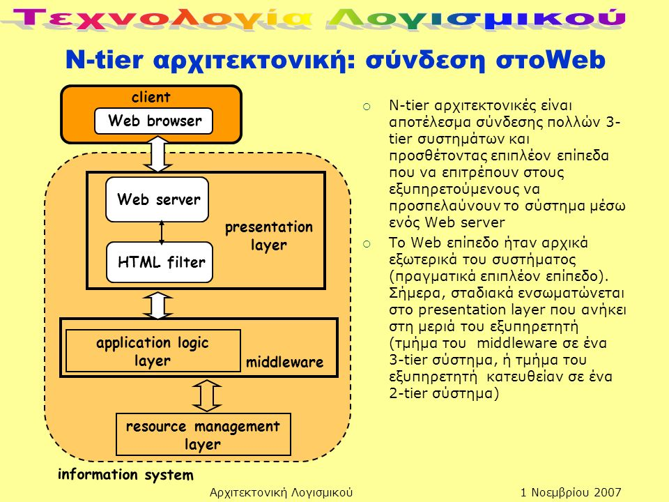 1 Νοεμβρίου 2007Αρχιτεκτονική Λογισμικού N-tier αρχιτεκτονική: σύνδεση στοWeb  N-tier αρχιτεκτονικές είναι αποτέλεσμα σύνδεσης πολλών 3- tier συστημάτων και προσθέτοντας επιπλέον επίπεδα που να επιτρέπουν στους εξυπηρετούμενους να προσπελαύνουν το σύστημα μέσω ενός Web server  Το Web επίπεδο ήταν αρχικά εξωτερικά του συστήματος (πραγματικά επιπλέον επίπεδο).