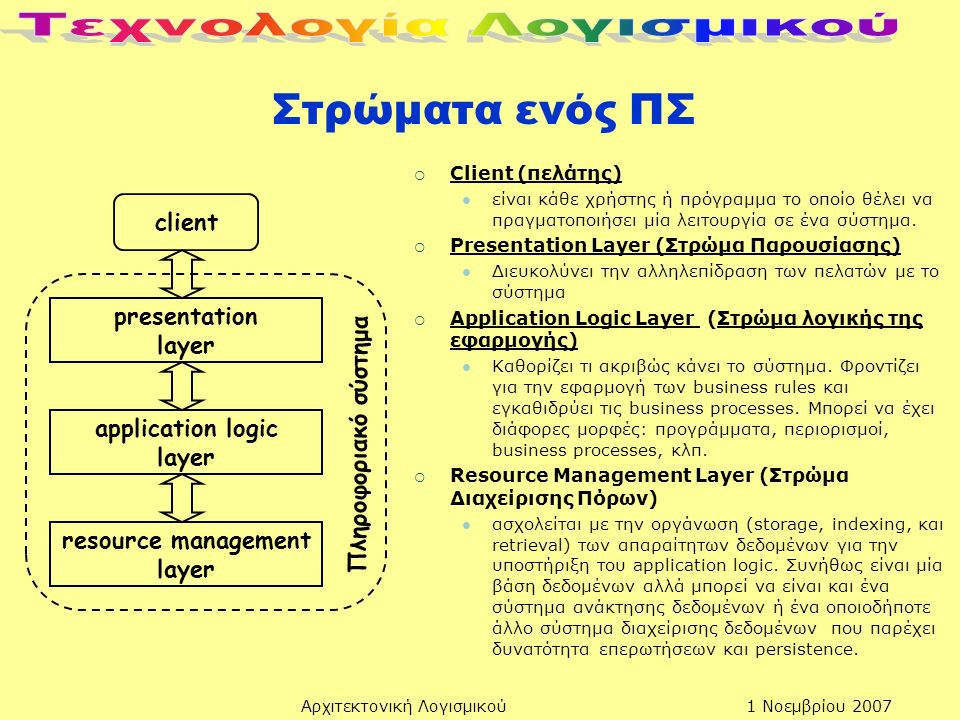 1 Νοεμβρίου 2007Αρχιτεκτονική Λογισμικού Στρώματα ενός ΠΣ  Client (πελάτης) είναι κάθε χρήστης ή πρόγραμμα το οποίο θέλει να πραγματοποιήσει μία λειτουργία σε ένα σύστημα.