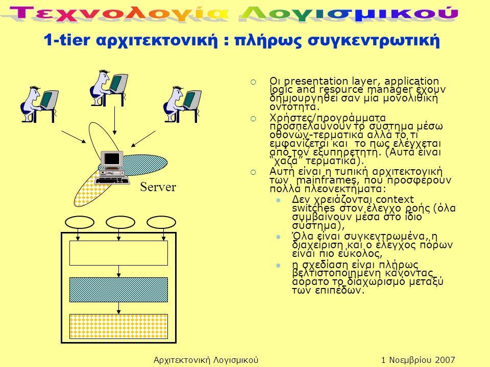 1 Νοεμβρίου 2007Αρχιτεκτονική Λογισμικού 1-tier αρχιτεκτονική : πλήρως συγκεντρωτική  Οι presentation layer, application logic and resource manager έχουν δημιουργηθεί σαν μία μονολιθική οντότητα.