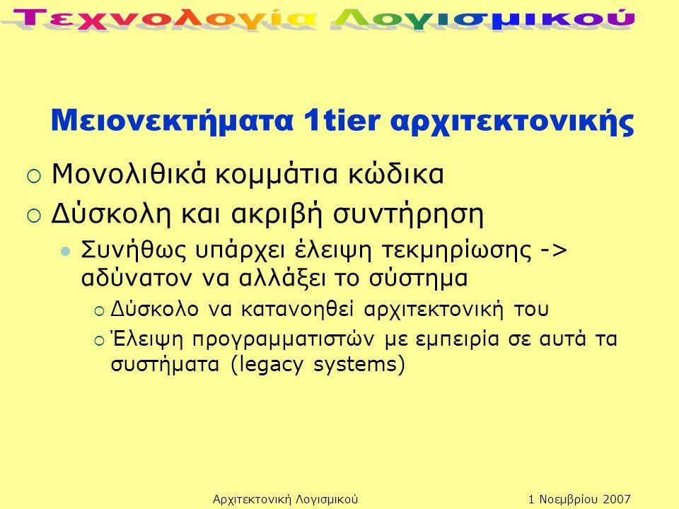 1 Νοεμβρίου 2007Αρχιτεκτονική Λογισμικού Μειονεκτήματα 1tier αρχιτεκτονικής  Μονολιθικά κομμάτια κώδικα  Δύσκολη και ακριβή συντήρηση Συνήθως υπάρχει έλειψη τεκμηρίωσης -> αδύνατον να αλλάξει το σύστημα  Δύσκολο να κατανοηθεί αρχιτεκτονική του  Έλειψη προγραμματιστών με εμπειρία σε αυτά τα συστήματα (legacy systems)