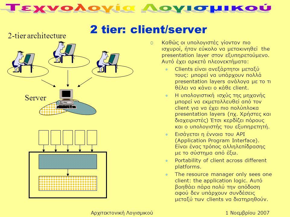 1 Νοεμβρίου 2007Αρχιτεκτονική Λογισμικού 2 tier: client/server  Καθώς οι υπολογιστές γίονταν πιο ισχυροί, ήταν εύκολο να μετακινηθεί the presentation layer στον εξυπηρετούμενο.