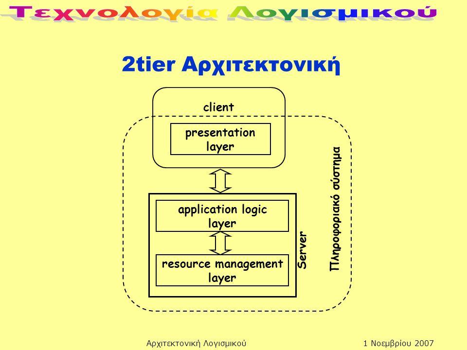 1 Νοεμβρίου 2007Αρχιτεκτονική Λογισμικού 2tier Αρχιτεκτονική presentation layer client Πληροφοριακό σύστημα resource management layer application logic layer Server