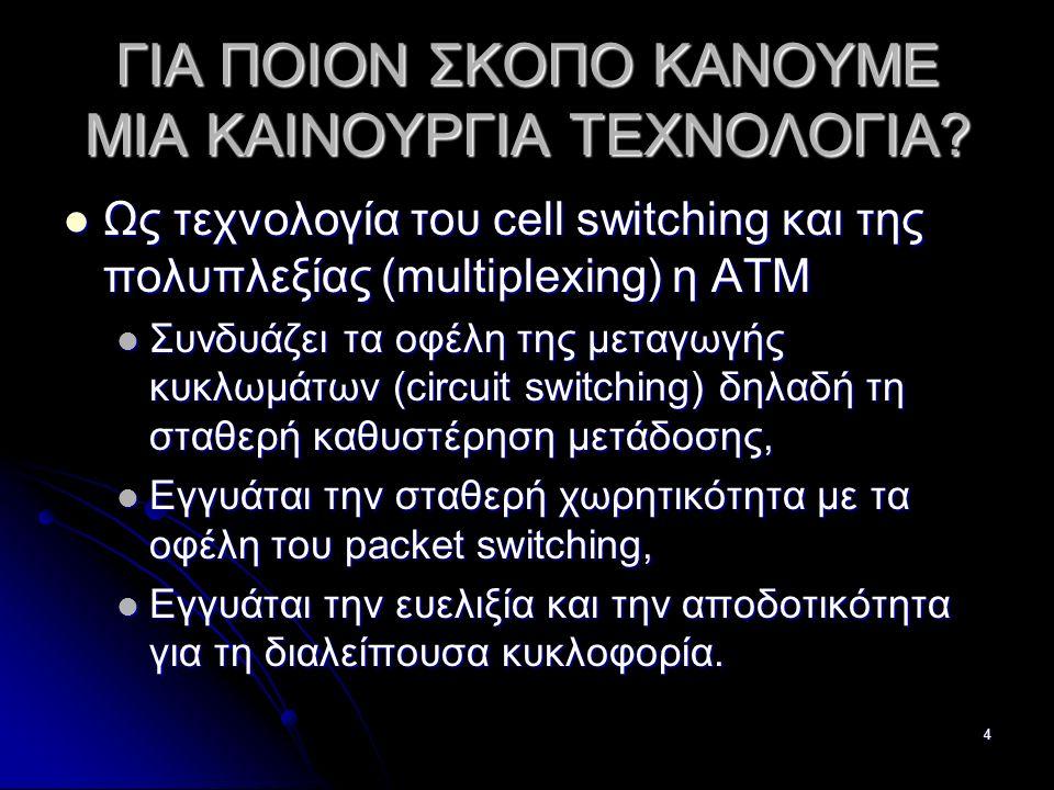 35 ΚΑΤΗΓΟΡΙΕΣ ΑΤΜ-Switches Τα switches του ATM περιέρχονται σε δύο κατηγορίες : Τα switches του ATM περιέρχονται σε δύο κατηγορίες : Εκείνα που κάνουν μόνο το virtual path switching και Εκείνα που κάνουν μόνο το virtual path switching και Εκείνα που κάνουν switching το οποίο είναι βασισμένο στις τιμές και του virtual path αλλά και του virtual channel.