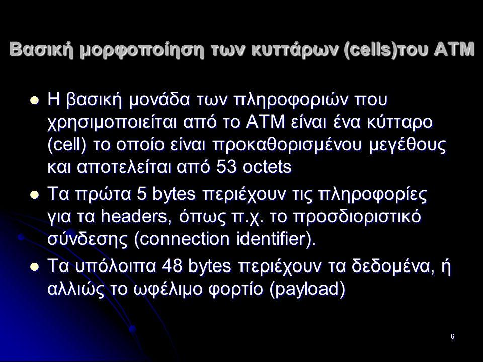 17 Μορφοποίηση UNI σε ένα ATM Cell Header