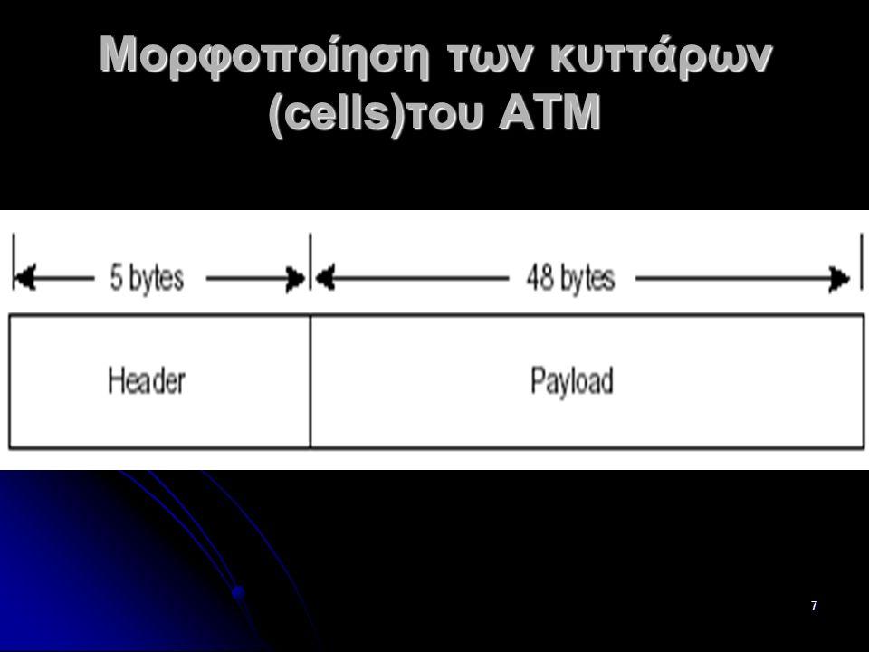 48 Παράμετροι Κυκλοφορίας- Παράμετροι QoS Παράμετροι Κυκλοφορίας οι οποίοι αναφέρονται γενικά στις απαιτήσεις του bandwidth και είναι οι εξής; Παράμετροι Κυκλοφορίας οι οποίοι αναφέρονται γενικά στις απαιτήσεις του bandwidth και είναι οι εξής; Το Μέγιστο ποσοστό των cells (Peak cell rate, PCR) Το Μέγιστο ποσοστό των cells (Peak cell rate, PCR) Το Βιώσιμο ποσοστό των cells ( Sustainable cell rate, SCR) Το Βιώσιμο ποσοστό των cells ( Sustainable cell rate, SCR) Η Ανοχή στα bursts, η οποία μεταβιβάζεται μέσω του μέγιστου μεγέθους των bursts (Maximum Burst Size, MBS) Η Ανοχή στα bursts, η οποία μεταβιβάζεται μέσω του μέγιστου μεγέθους των bursts (Maximum Burst Size, MBS) Η Ανοχή στην διασπορά καθυστέρησης των cells (Cell delay variation tolerance, CDVT) Η Ανοχή στην διασπορά καθυστέρησης των cells (Cell delay variation tolerance, CDVT) Το Ελάχιστο ποσοστό των cells (Minimum cell rate, MCR) Το Ελάχιστο ποσοστό των cells (Minimum cell rate, MCR) Παράμετροι QoS οι οποίοι αναφέρονται γενικά στις απαιτήσεις καθυστέρησης και απώλειας των cells και περιλαμβάνουν τα εξής: Παράμετροι QoS οι οποίοι αναφέρονται γενικά στις απαιτήσεις καθυστέρησης και απώλειας των cells και περιλαμβάνουν τα εξής: Την Μέγιστη καθυστέρηση μεταφοράς κυττάρων (Maximum Cell Transfer Delay, MCTD) Την Μέγιστη καθυστέρηση μεταφοράς κυττάρων (Maximum Cell Transfer Delay, MCTD) Την Αναλογία απώλειας των cells (Cell Loss Ratio, CLR) Την Αναλογία απώλειας των cells (Cell Loss Ratio, CLR) Την διασπορά μεταξύ Peak-to-Peak της καθυστέρησης των cells (Peak-to-peak cell delay variation, ppCDV) Την διασπορά μεταξύ Peak-to-Peak της καθυστέρησης των cells (Peak-to-peak cell delay variation, ppCDV)