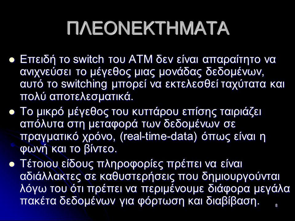 9 Τύποι Συσκευών ATM Ένα δίκτυο ATM αποτελείται από ένα ή περισσότερα switches καθώς και από τα τερματικά σημεία του δικτύου Ένα δίκτυο ATM αποτελείται από ένα ή περισσότερα switches καθώς και από τα τερματικά σημεία του δικτύου Ένα τερματικό σημείο του ATM (ή τερματικό σύστημα όπως λέγεται εναλλακτικά) περιέχει έναν προσαρμοστή (adapter) για την διεπαφή του ΑΤΜ δικτύου.