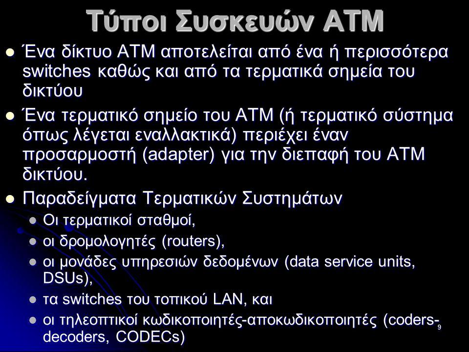 40 Τα στρώματα του μοντέλου αναφοράς ATM Το Φυσικό Στρώμα (Physical Layer) Το Φυσικό Στρώμα (Physical Layer) Το στρώμα ΑΤΜ Το στρώμα ΑΤΜ To Στρώμα προσαρμογής του ATM (ATM-Adaptation Layer, AAL) To Στρώμα προσαρμογής του ATM (ATM-Adaptation Layer, AAL) Υψηλότερα Στρώματα Υψηλότερα Στρώματα
