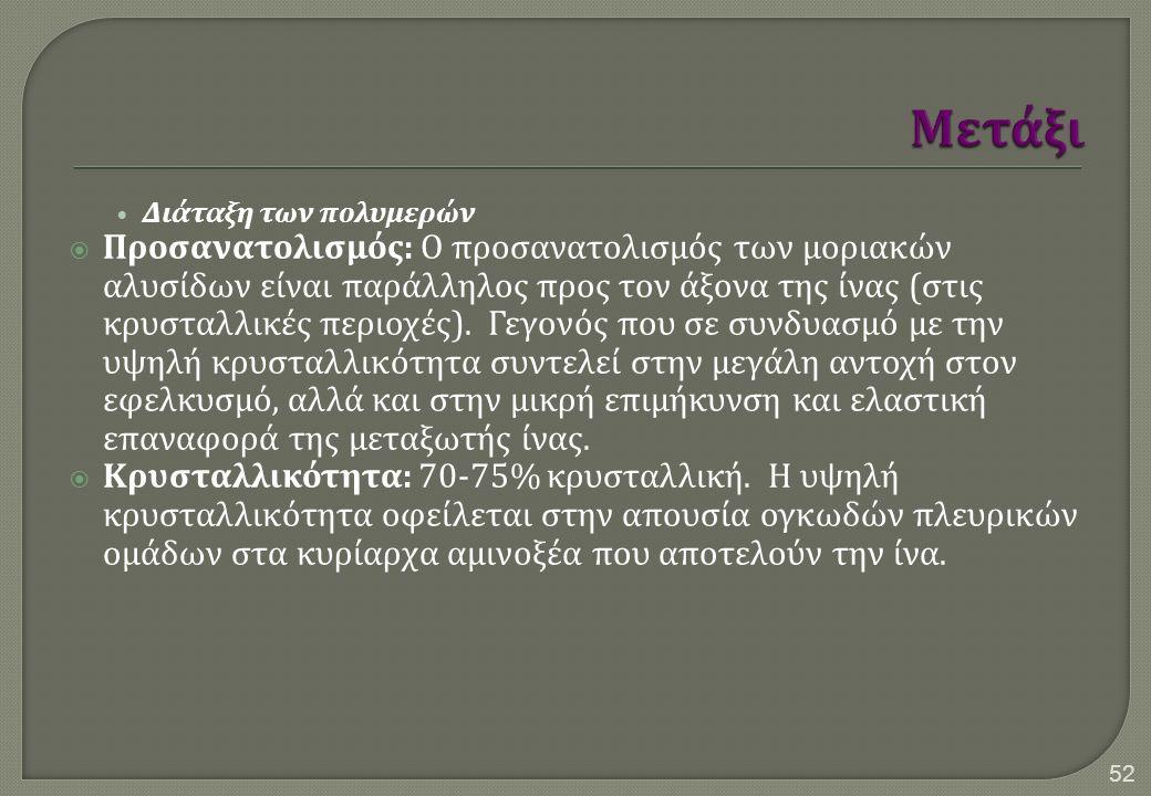 Διάταξη των πολυμερών  Προσανατολισμός : Ο προσανατολισμός των μοριακών αλυσίδων είναι παράλληλος προς τον άξονα της ίνας ( στις κρυσταλλικές περιοχέ