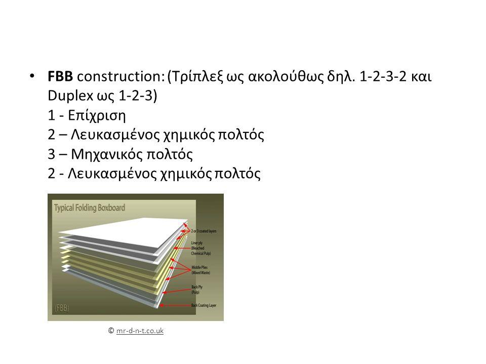 FBB construction: (Τρίπλεξ ως ακολούθως δηλ.
