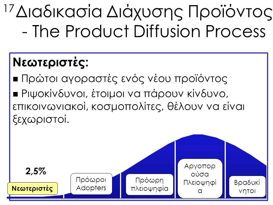 Νεωτεριστές: n Πρώτοι αγοραστές ενός νέου προϊόντος n Ριψοκίνδυνοι, έτοιμοι να πάρουν κίνδυνο, επικοινωνιακοί, κοσμοπολίτες, θέλουν να είναι ξεχωριστοί.