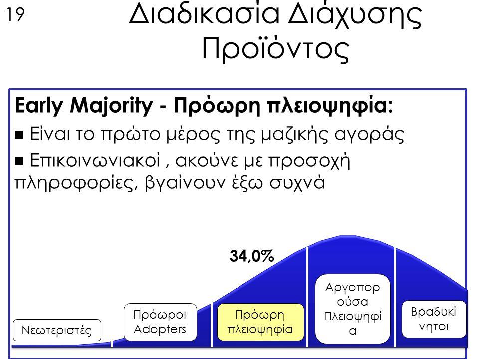Early Majority - Πρόωρη πλειοψηφία: n Είναι το πρώτο μέρος της μαζικής αγοράς n Επικοινωνιακοί, ακούνε με προσοχή πληροφορίες, βγαίνουν έξω συχνά Νεωτεριστές Πρόωροι Adopters Βραδυκί νητοι Πρόωρη πλειοψηφία Αργοπορ ούσα Πλειοψηφί α 34,0% 19 Διαδικασία Διάχυσης Προϊόντος