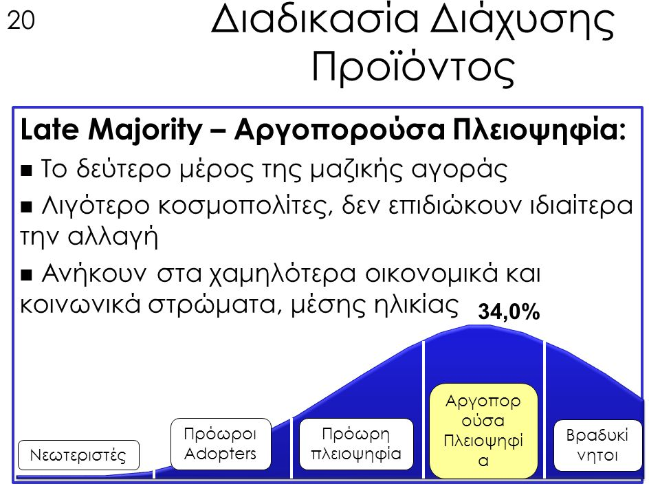 Late Majority – Αργοπορούσα Πλειοψηφία: n Το δεύτερο μέρος της μαζικής αγοράς n Λιγότερο κοσμοπολίτες, δεν επιδιώκουν ιδιαίτερα την αλλαγή n Ανήκουν στα χαμηλότερα οικονομικά και κοινωνικά στρώματα, μέσης ηλικίας Νεωτεριστές Πρόωροι Adopters Βραδυκί νητοι Πρόωρη πλειοψηφία Αργοπορ ούσα Πλειοψηφί α 34,0% 20 Διαδικασία Διάχυσης Προϊόντος