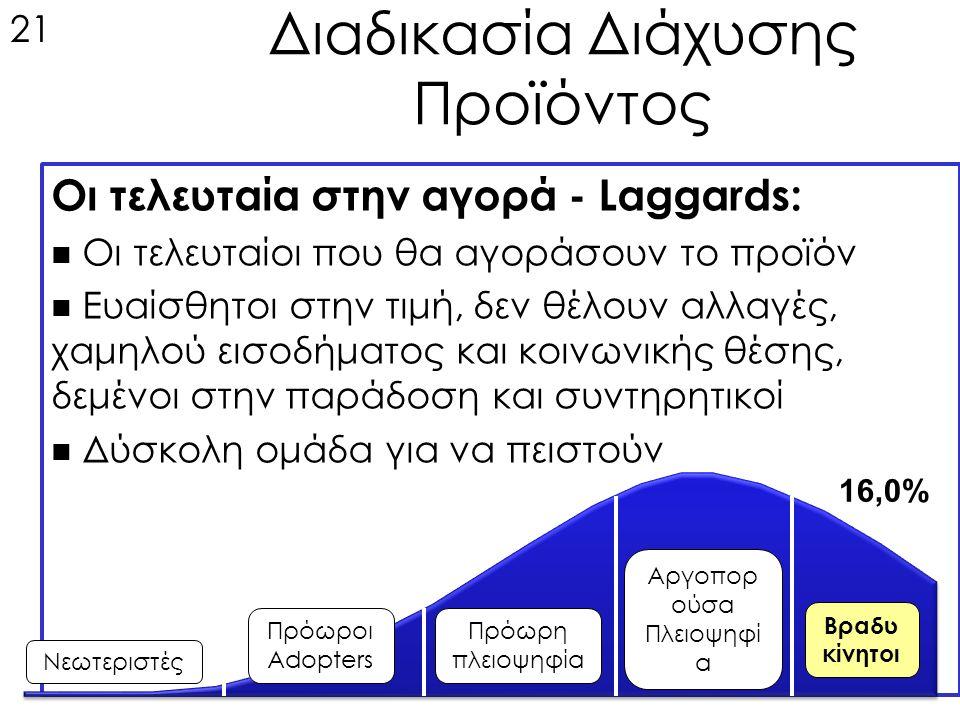 Οι τελευταία στην αγορά - Laggards: n Οι τελευταίοι που θα αγοράσουν το προϊόν n Ευαίσθητοι στην τιμή, δεν θέλουν αλλαγές, χαμηλού εισοδήματος και κοινωνικής θέσης, δεμένοι στην παράδοση και συντηρητικοί n Δύσκολη ομάδα για να πειστούν Νεωτεριστές Πρόωροι Adopters Βραδυ κίνητοι Πρόωρη πλειοψηφία Αργοπορ ούσα Πλειοψηφί α 16,0% 21 Διαδικασία Διάχυσης Προϊόντος