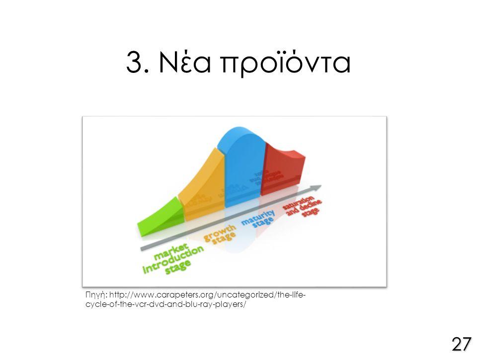 3. Νέα προϊόντα 27 Πηγή: http://www.carapeters.org/uncategorized/the-life- cycle-of-the-vcr-dvd-and-blu-ray-players/
