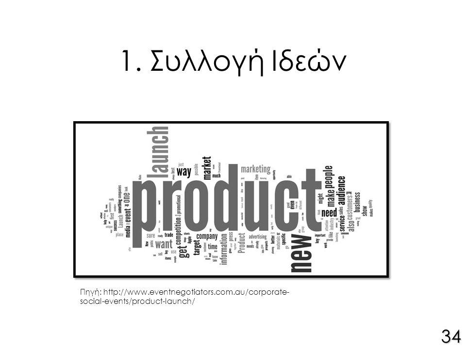 1. Συλλογή Ιδεών 34 Πηγή: http://www.eventnegotiators.com.au/corporate- social-events/product-launch/