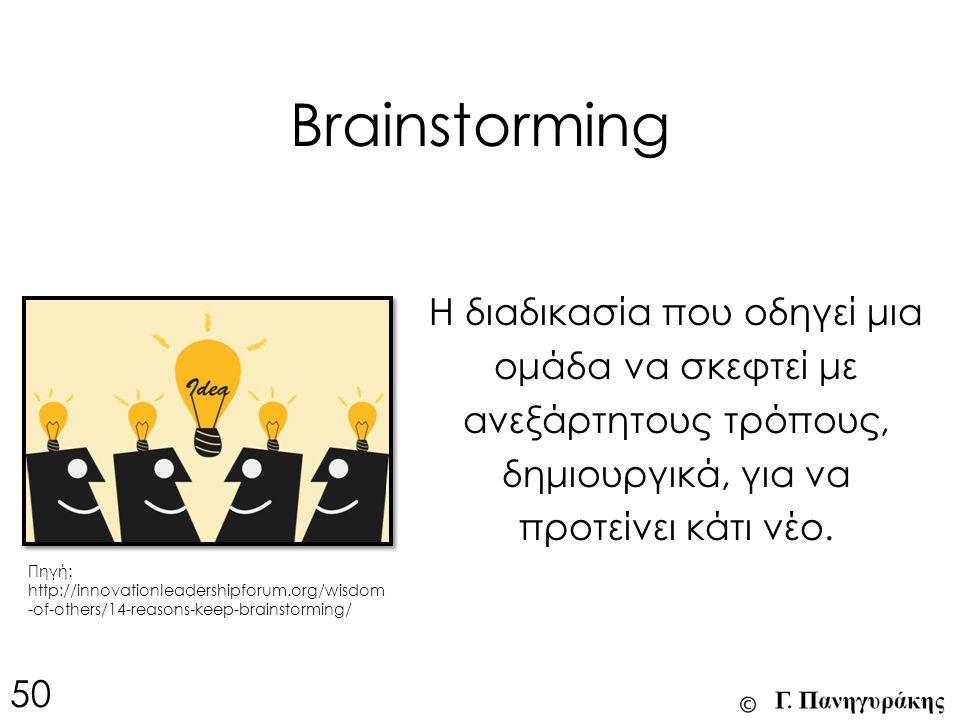 Brainstorming Η διαδικασία που οδηγεί μια ομάδα να σκεφτεί με ανεξάρτητους τρόπους, δημιουργικά, για να προτείνει κάτι νέο.
